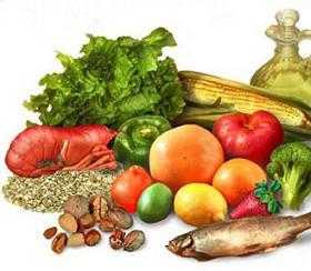 dietaretencion